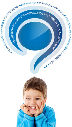 Red Cenit: Especialidades en TDAH en Valencia