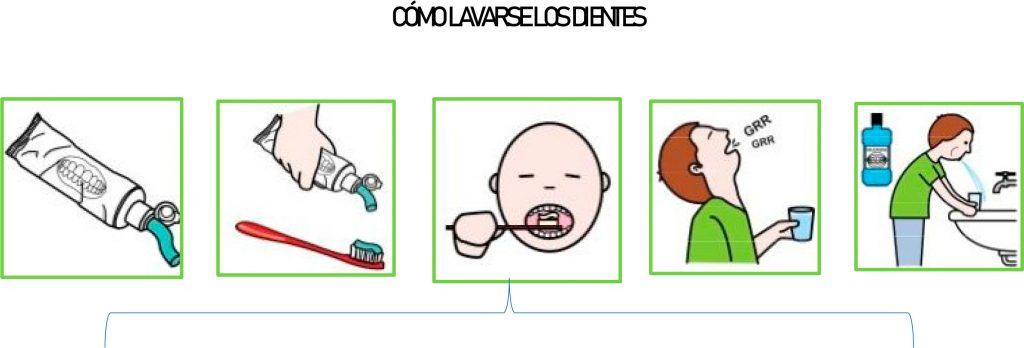 apoyos visuales cepillados de dientes